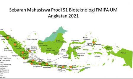 Selamat Datang Mahasiswa Baru Prodi Bioteknologi Angkatan 2021